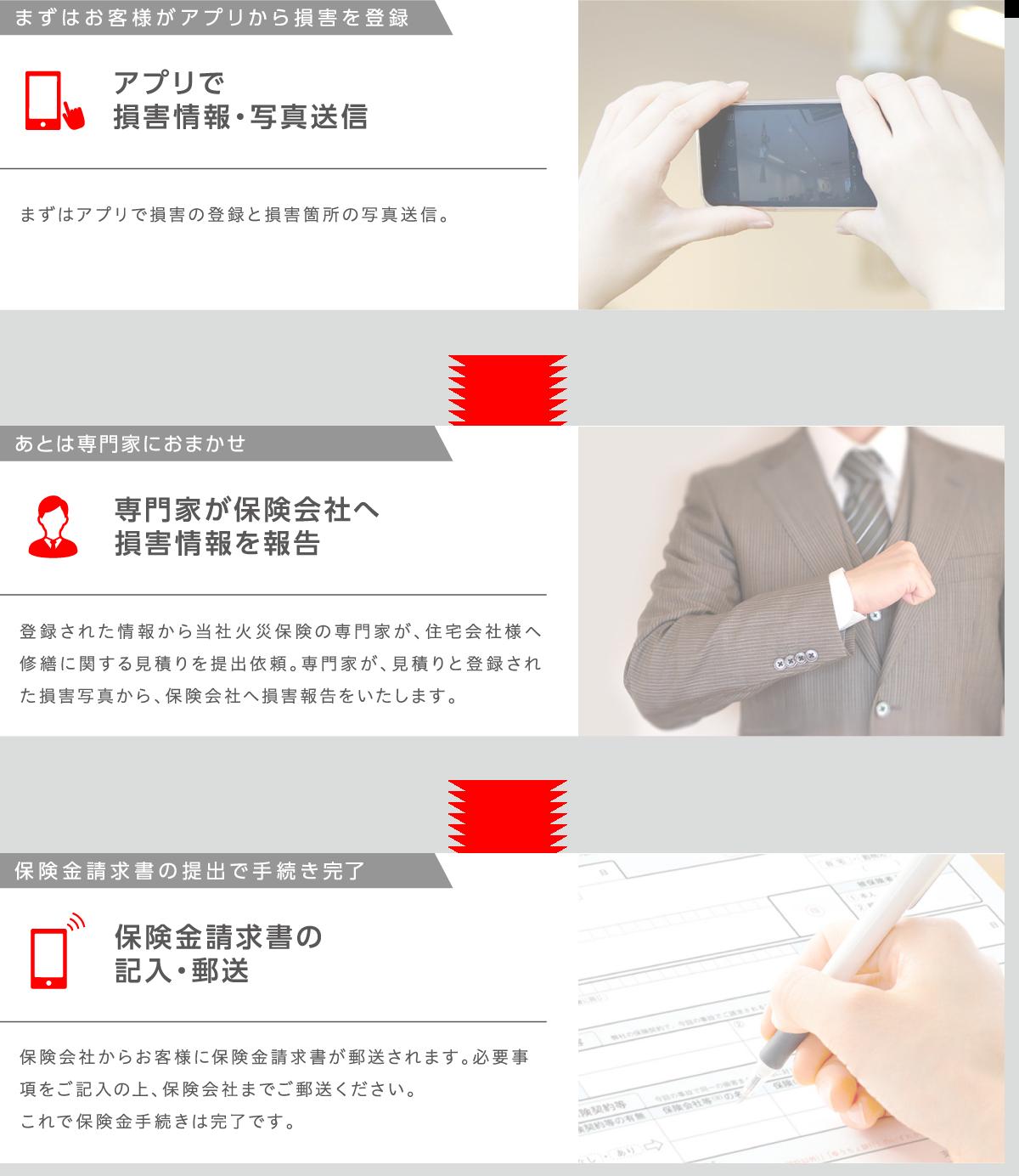 アプリを利用した保険金請求サポートの流れ